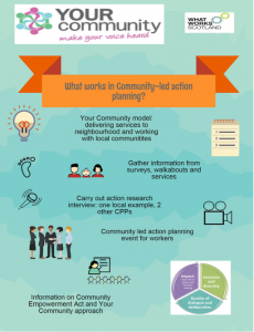 Visual summary of What Works on Community planning produced by Community Planning West Dunbartonshire