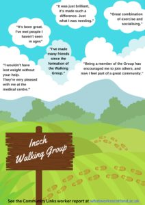Pictorial infographic showing bootrpints over fields with quotes from participants in the Insch Walking Group in the clouds
