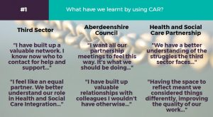 Section on What have we learnt by using CAR from Aberdeenshire's CPP presentation to the February 2016 National Retreat.