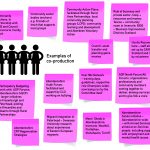"A diagram consisting of the image of four figures linking arms with the text ""examples of co-production"" alongside them. Surrounding this image are fourteen pink boxes containing the following text: 1. Community kitchens, in partnership with NHS and Council, in Inverurie, Huntly and Insch. 2. Community sector bodies (anchors) e.g. Friends of Insch that supports local groups. 3. Community Action Plans: facilitated through Rural Area Partnerships, local community planning groups (LCPG), community learning and development and Aberdeen Voluntary Action. 4. Role of business and private sector: Coop + resources and money: Tescos + community room in Inverurie: BIDS – Business Improvement Districts Scotland. 5. Council: asset transfer and planning gains monies. 6. Huntly Recovery Care – staff attend: set up by CAIR Scotland and run by volunteers. 7. Participatory Budgeting work with: ADP Forums; Aberdeenshire (HSCP) – larger initiatives in Fraserburgh and Peterhead; piloting in Kincardine and Mearns through Rural Partnerships. 8. Aberdeenshire Youth Forum, facilitated and support by CLD, working on bullying. 9. Over 50s Network – training days, guidelines, supportive role (Grampian-wide), now being run by the Committee itself. 10. ADP North Forum/All Forums: organisations, professionals and community members coming together to deliver, develop services and to give folk a voice. 11. Aberdeenshire CPP Regeneration Strategies. 12. Migrant integration in Peterhead – Swansea University research about experiences of Easter European migrants. 13. Mens' Sheds in Aberdeenshire, Inverurie, Westhill, Portlethen, Stonehaven, Turriff. 14. Aberdeenshire Salute initiative – Aberdeenshire-wide – with Armed Services, aimed at ex-Services people, including support with employment and mental health issues."