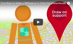 Image from the people making a difference animation with animated figure labelled 'facilitating' with a map of a neighbourhood behind them and a bubble which says 'Draw in support' next to them