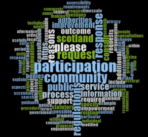 word cloud related to participation requests
