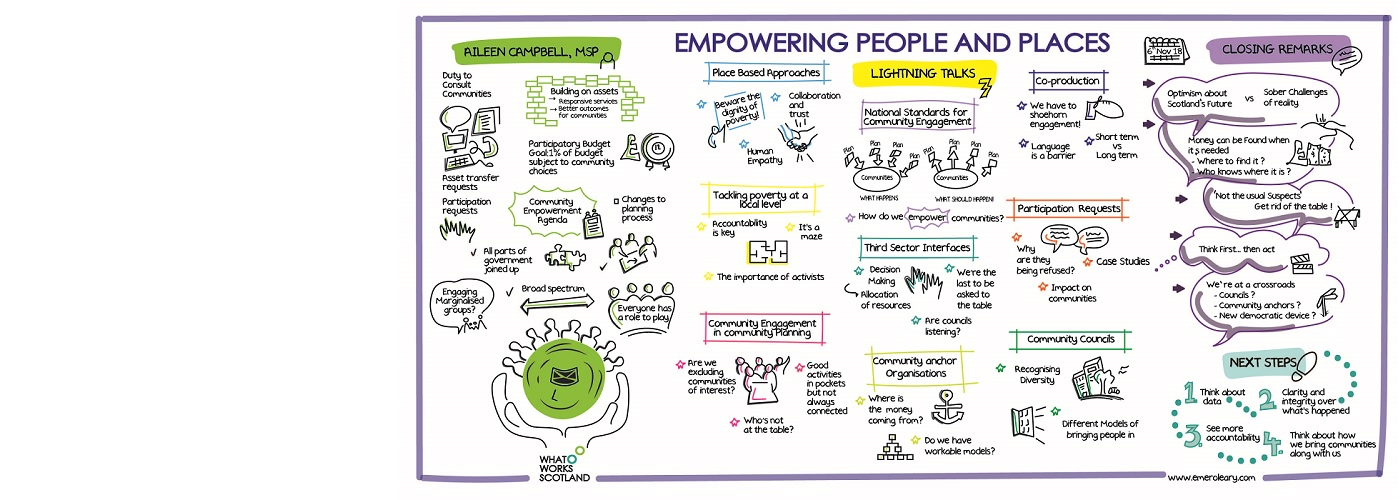 Empowering People and Places conference