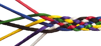 Coloured cords woven together into a plait