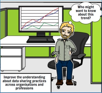 cartoon demonstrating the importance of understanding data sharing