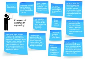 """A diagram consisting of an image of a person holding a piece of paper with the words """"examples of community organising"""" alongside it. Around this image are thirteen blue boxes containing the following text: 1. Community action planning. 2. Community Anchors as foundation of capacity-building – Huntly Development Trust role. 3. Older People's Forums – in Portlethen – and campaigning on transport issues. 4. Key issue: social capital (can be) higher in more affluent areas. 5. Caring for Turriff and District is supporting communities around closure of two care homes engaging people to find ways to maintain and improve health and wellbeing. 6. Aberdeenshire Voluntary Action – training for the sector (supporting community organising). 7. Coastal Healthy Living Network. 8. Alford Community Transport Service. Set up by people in Alford ten years ago. Voluntary drivers. Offers health services access. 9. Fraserburgh Super Saturday. Fraserburgh Development Trust is the glue that does the organising – a community anchor with local traders, local agencies – in the street (Community Learning Development, health): CDT is contracted to this work and has (evidenced) economic regeneration benefits. 10. Community run activities in Rhynie; training from funding bodies, community events, walking, and supporting good causes through fundraising. 11. Community Resilience Plans for future events. 12. Role of a 'supporting structure' – confidence – for volunteers. 'Scaffolding'. 13. Alcohol and Drug Partnership (ADP) North Forum community activist project; trained to then work in their city. Tackling stigma with a community engagement officer."""